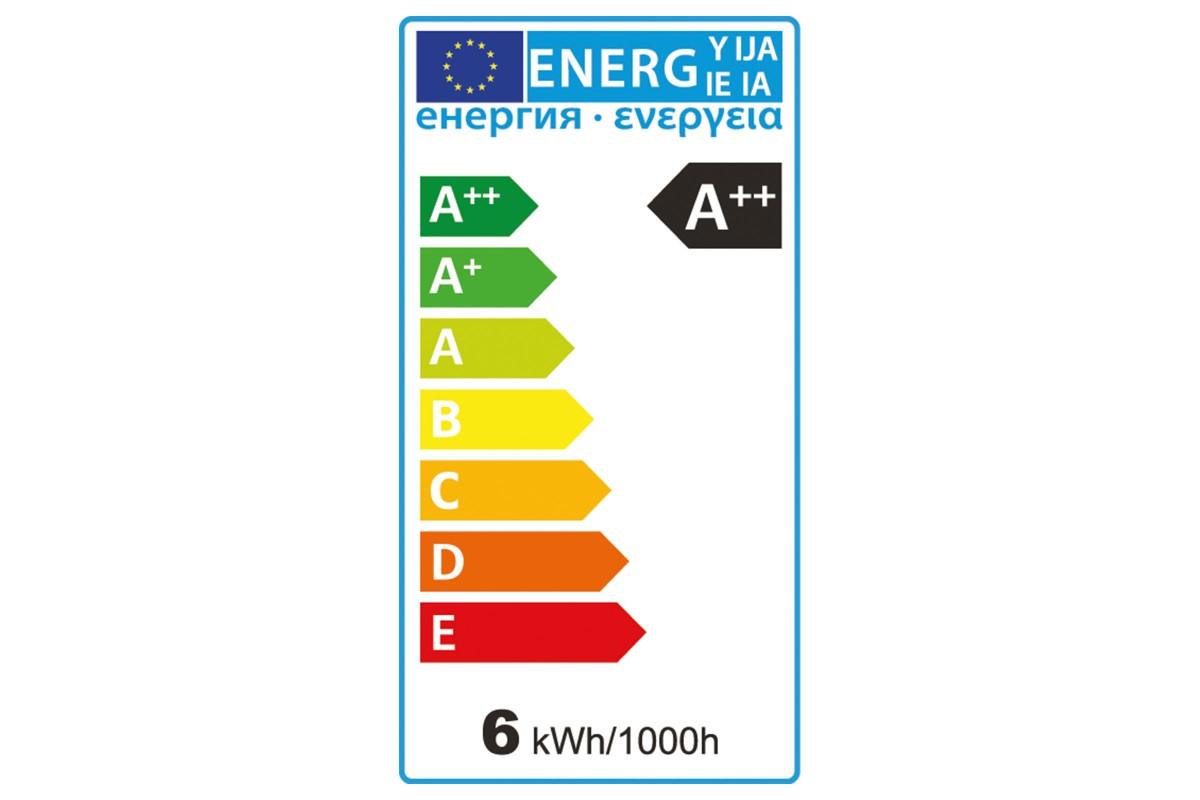 energieeffizienzetikett