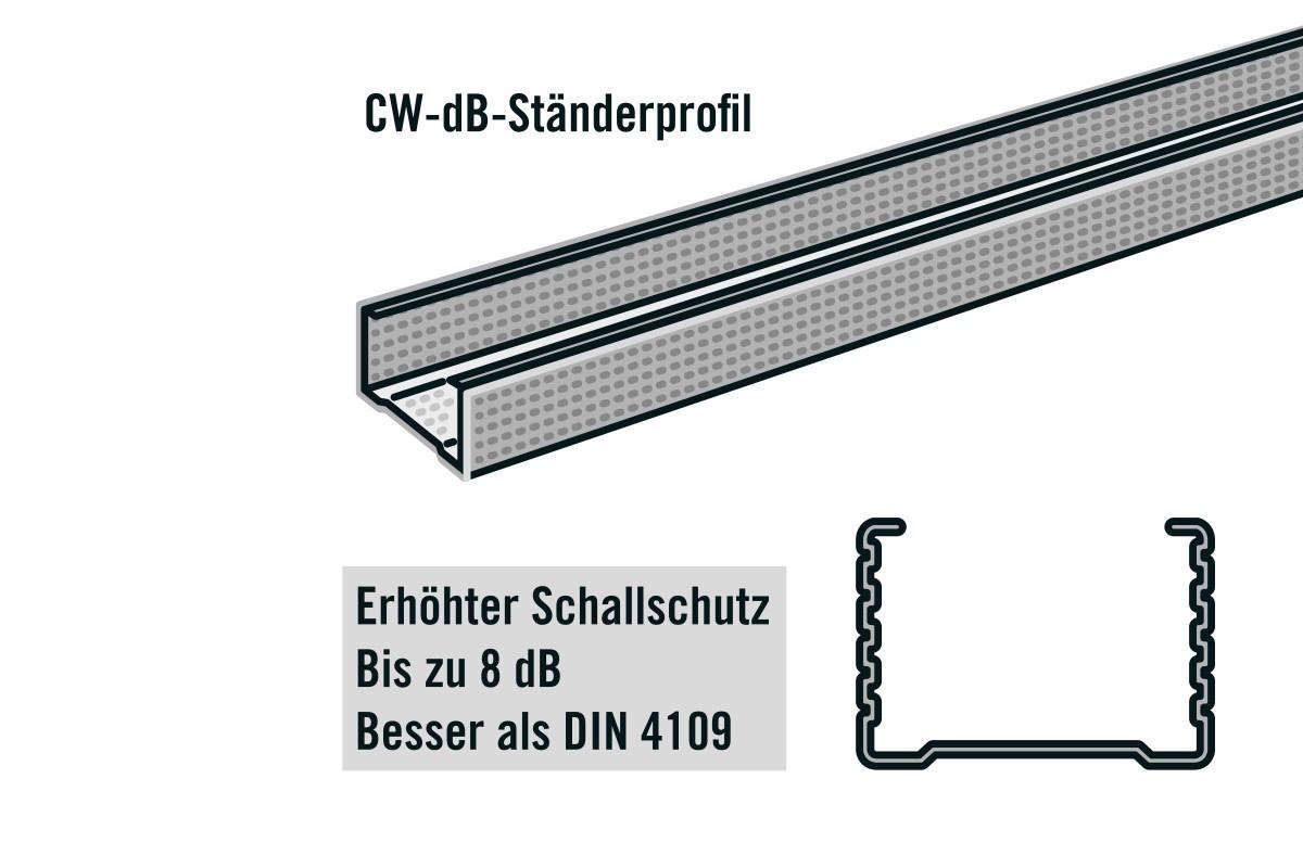 profile im trockenbau anleitung as 09 CMS 2.0