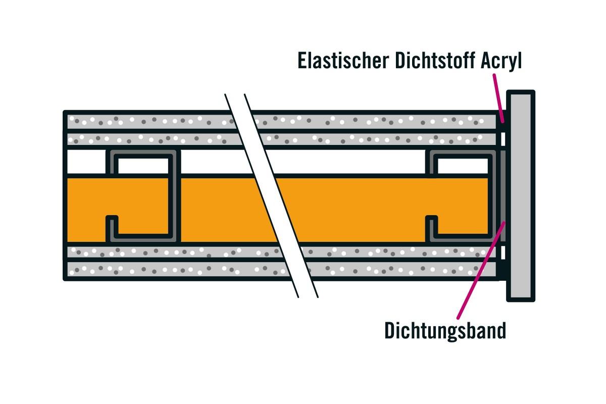 profile im trockenbau anleitung as 10 CMS 2.0