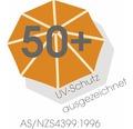 Sonnenschirm Schneider Rhodos Twist 300 x 300 cm silbergrau