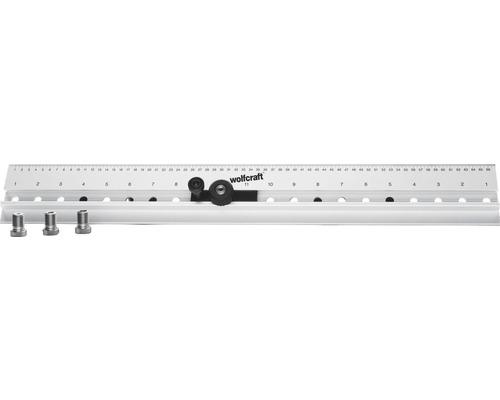 Maßband, Meter & Maßstab